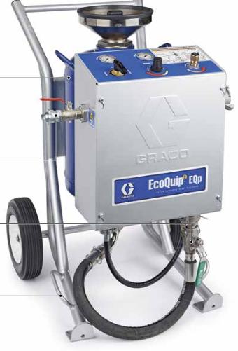 EQP小型移動濕硼砂機